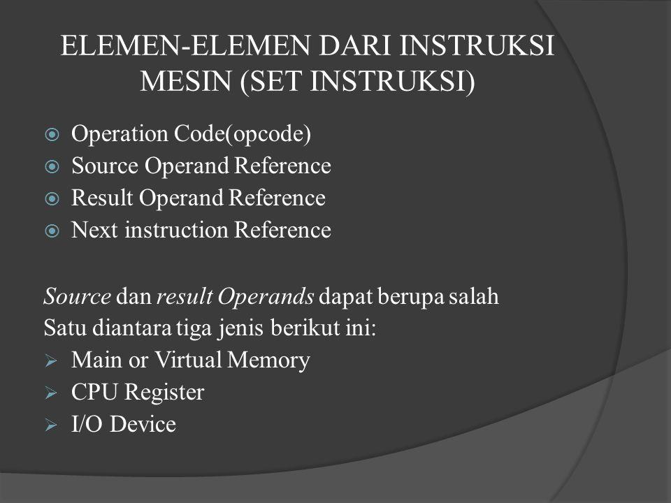 ELEMEN-ELEMEN DARI INSTRUKSI MESIN (SET INSTRUKSI)  Operation Code(opcode)  Source Operand Reference  Result Operand Reference  Next instruction R