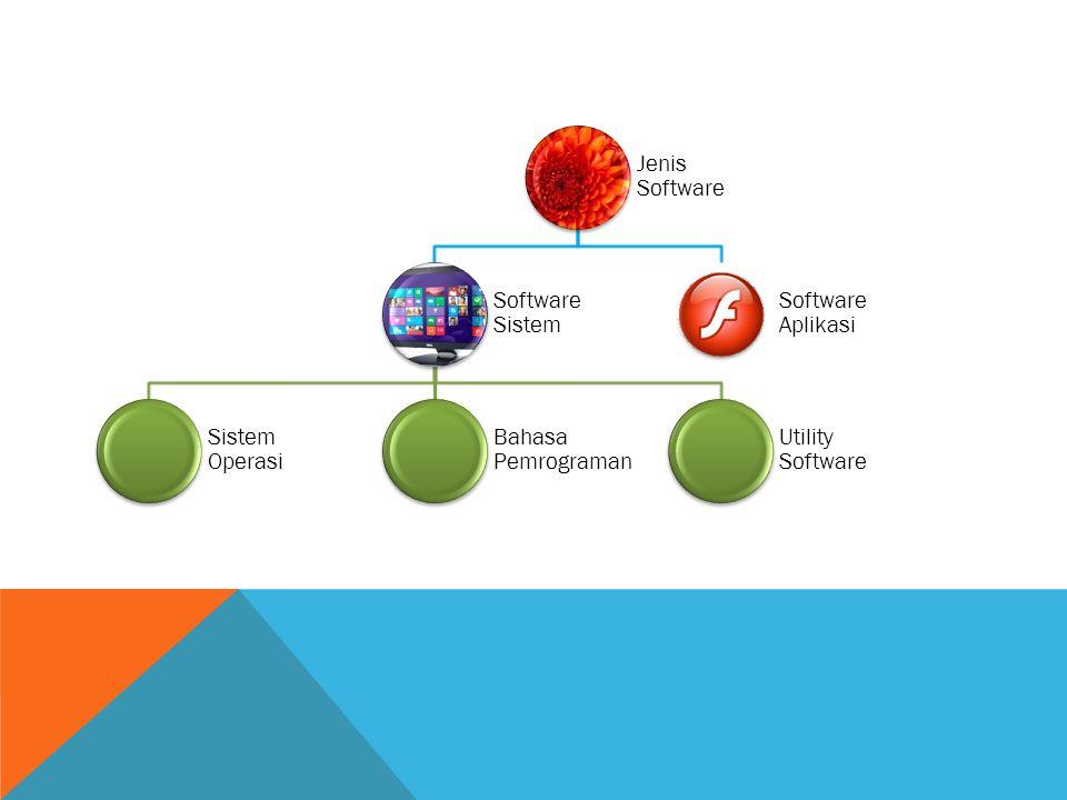 Jenis Software Software Sistem Sistem Operasi Bahasa Pemrograman Utility Software Software Aplikasi