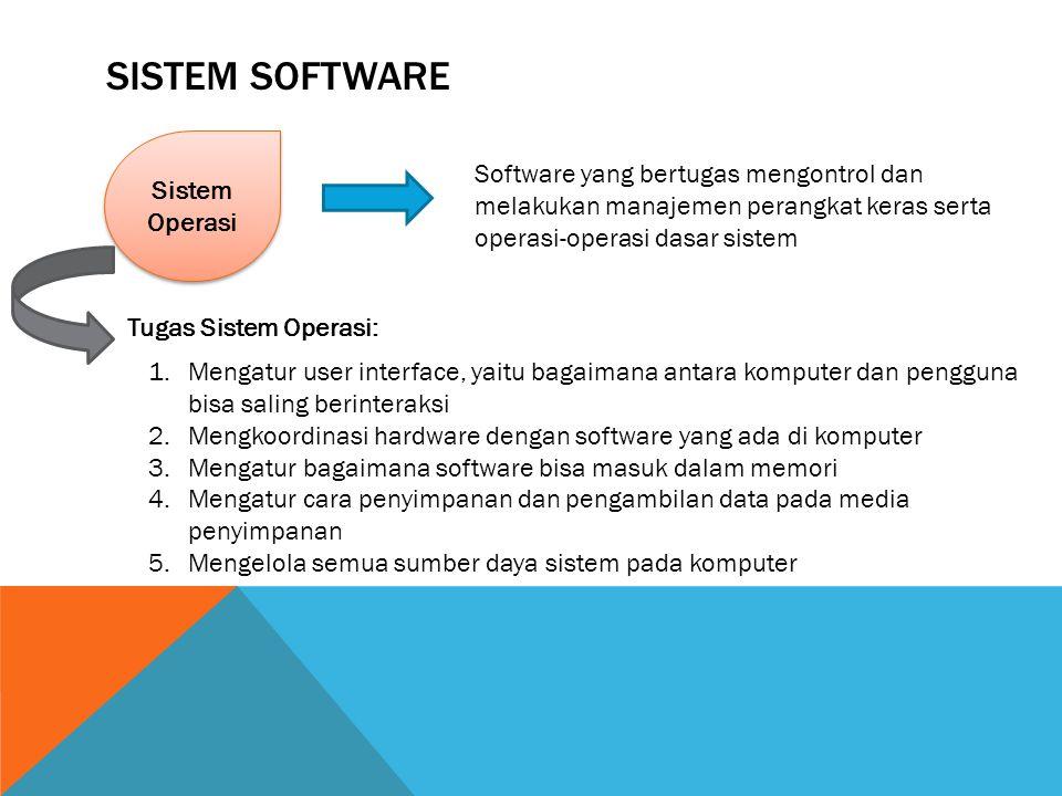 SISTEM SOFTWARE Sistem Operasi Software yang bertugas mengontrol dan melakukan manajemen perangkat keras serta operasi-operasi dasar sistem Tugas Sist