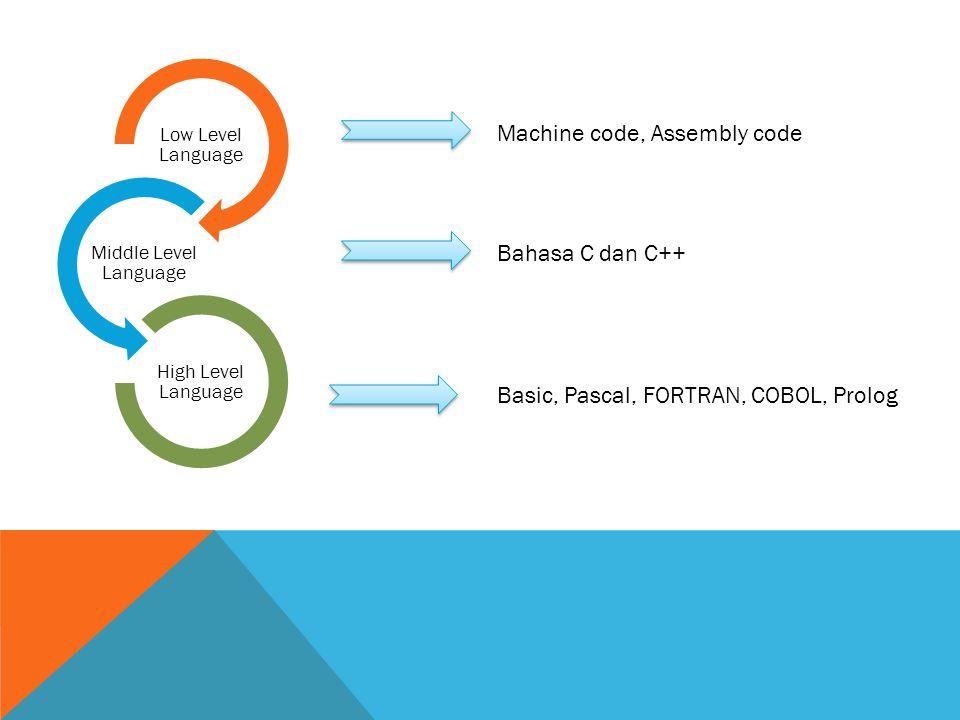 Low Level Language Middle Level Language High Level Language Machine code, Assembly code Bahasa C dan C++ Basic, Pascal, FORTRAN, COBOL, Prolog