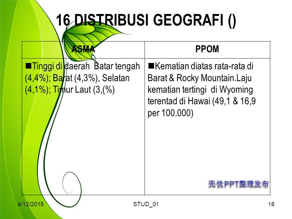 4/12/2015STUD_0116 16 DISTRIBUSI GEOGRAFI () ASMAPPOM Tinggi di daerah Batar tengah (4,4%); Barat (4,3%), Selatan (4,1%); Timur Laut (3,(%) Kematian d