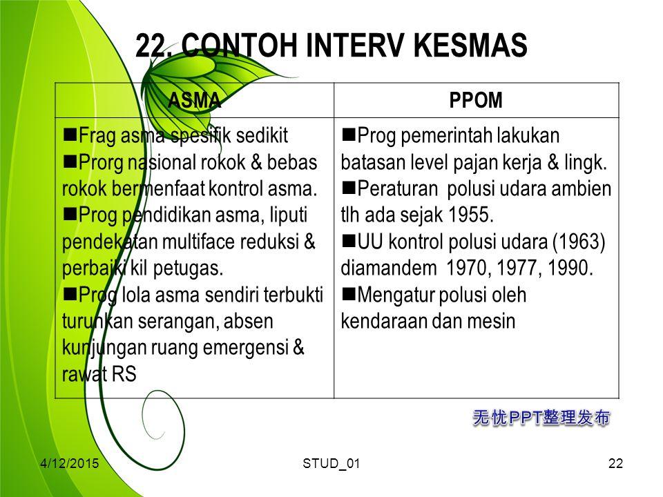4/12/2015STUD_0122 22. CONTOH INTERV KESMAS ASMAPPOM Frag asma spesifik sedikit Prorg nasional rokok & bebas rokok bermenfaat kontrol asma. Prog pendi