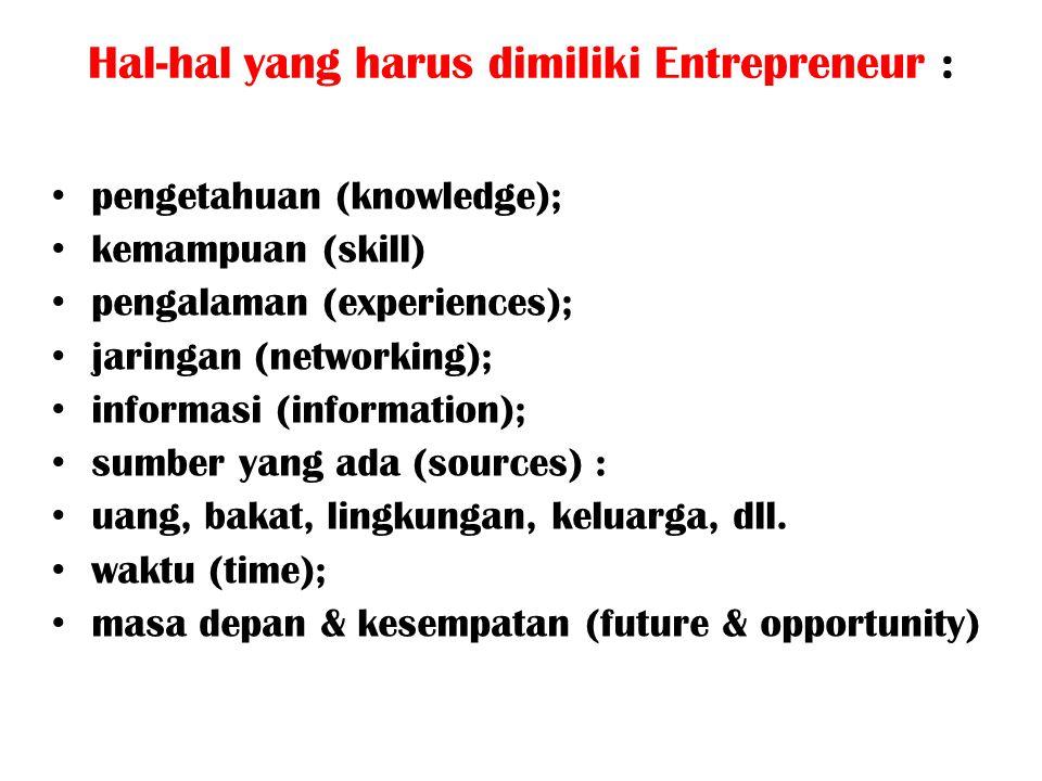 Ciri wirausaha yg berhasil 1.Memiliki visi dan tujuan yg jelas 2.Inisiatif dan selalu proaktif 3.Berorientasi pada prestasi 4.Berani mengambil resiko