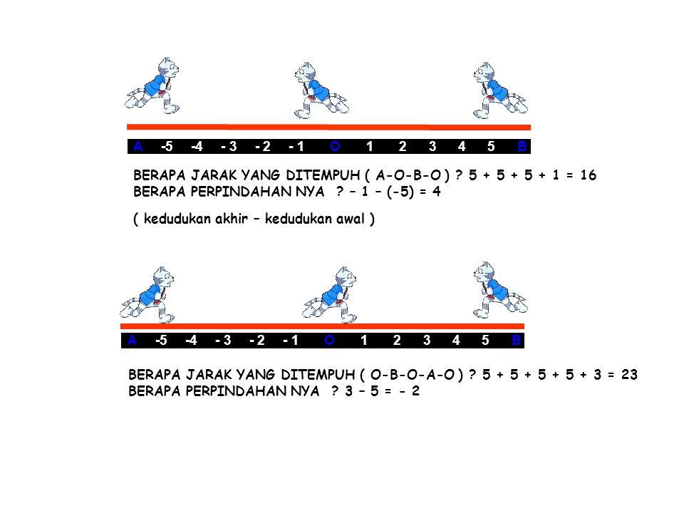 A -5 -4 - 3 - 2 - 1 O 1 2 3 4 5 B BERAPA JARAK YANG DITEMPUH ( A-O-B-O ) ? 5 + 5 + 5 + 1 = 16 BERAPA PERPINDAHAN NYA ? – 1 – (-5) = 4 BERAPA JARAK YAN