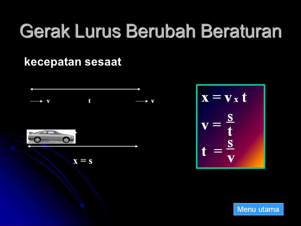 Gerak Lurus Berubah Beraturan vv x = s t kecepatan sesaat Menu utama