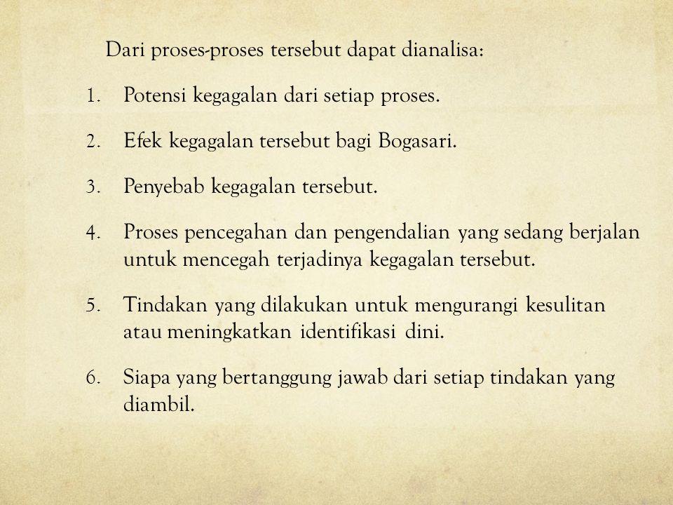 Dari proses-proses tersebut dapat dianalisa: 1.Potensi kegagalan dari setiap proses.