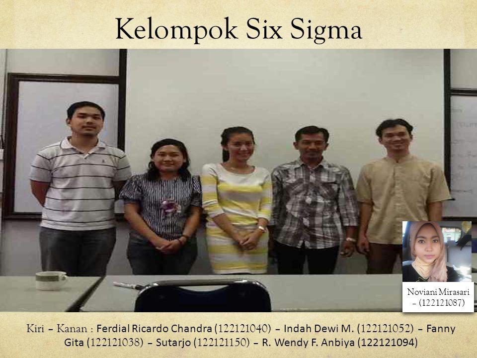 Kelompok Six Sigma Kiri – Kanan : Ferdial Ricardo Chandra ( 122121040) – Indah Dewi M.