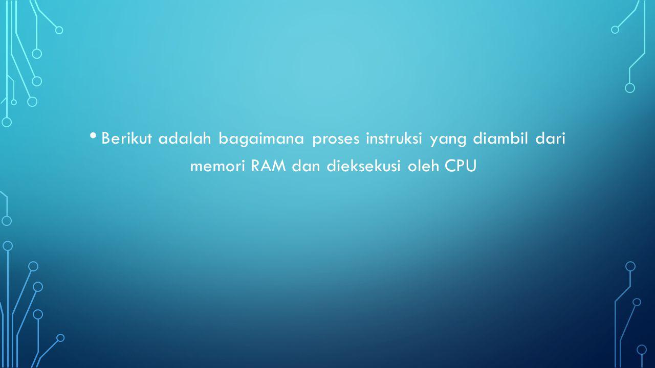 Berikut adalah bagaimana proses instruksi yang diambil dari memori RAM dan dieksekusi oleh CPU