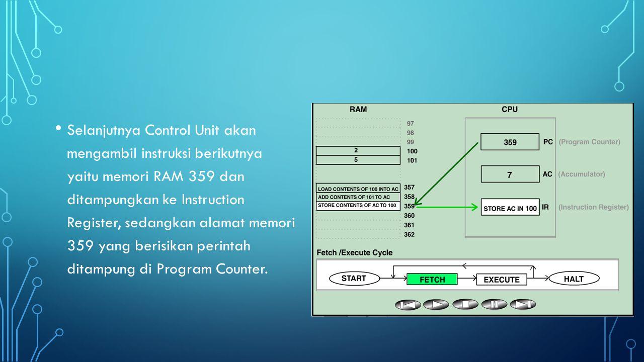 Selanjutnya Control Unit akan mengambil instruksi berikutnya yaitu memori RAM 359 dan ditampungkan ke Instruction Register, sedangkan alamat memori 359 yang berisikan perintah ditampung di Program Counter.