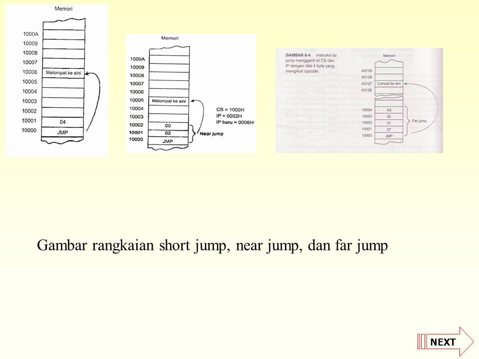 NEXT Gambar rangkaian short jump, near jump, dan far jump