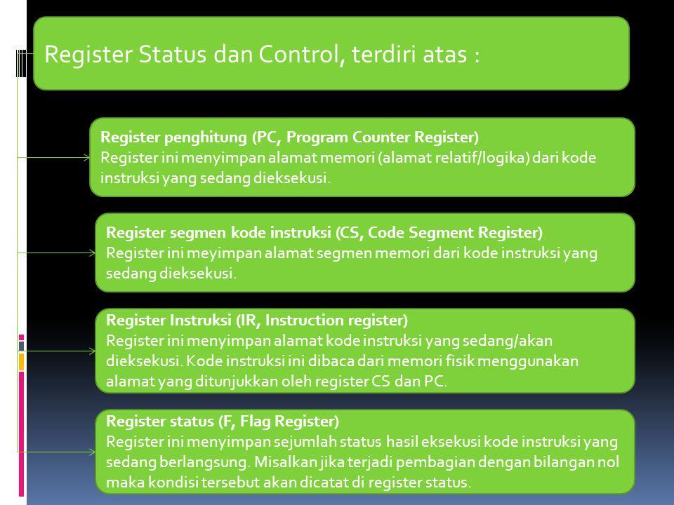 SIKLUS EKSEKUSI PROCESSOR Ambil Intruksi Berikutnya Eksekusi Intruksi Cek Interupt, Proses Interupt Mulai Halt