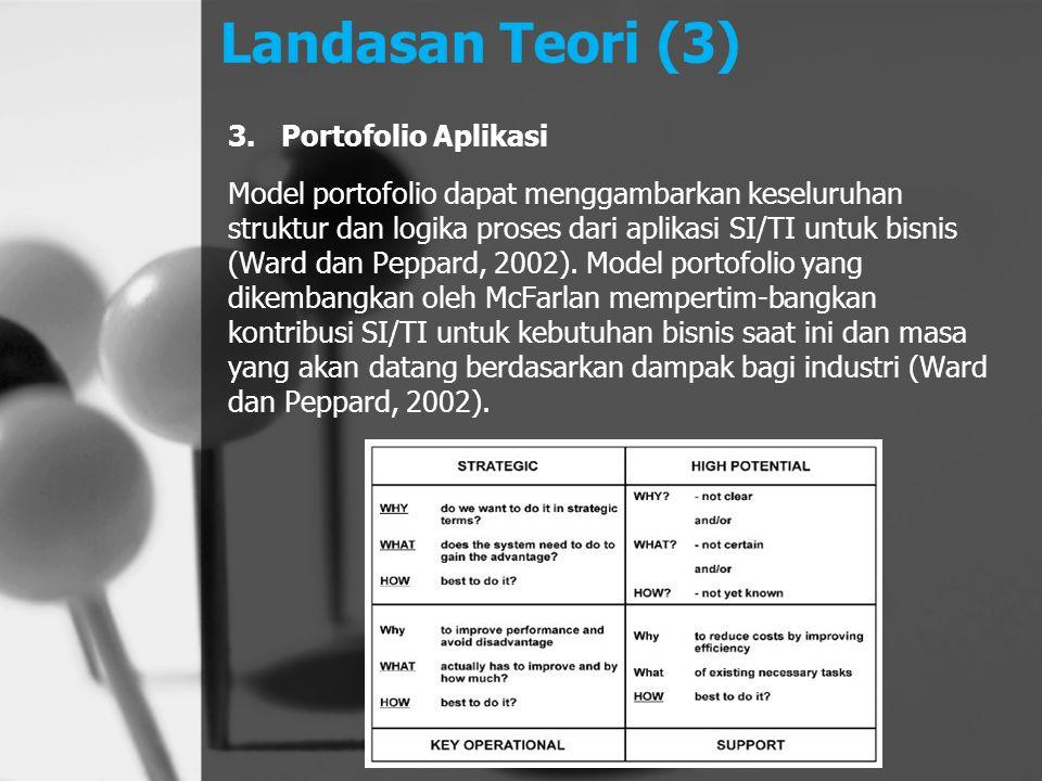 Landasan Teori (3) 3. Portofolio Aplikasi Model portofolio dapat menggambarkan keseluruhan struktur dan logika proses dari aplikasi SI/TI untuk bisnis