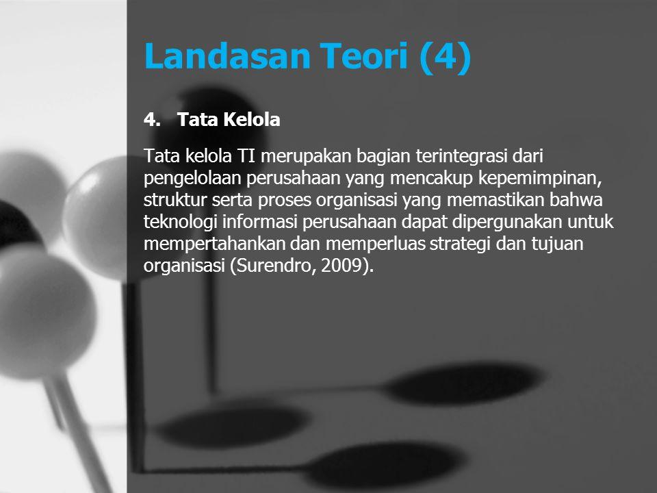 Landasan Teori (4) 4. Tata Kelola Tata kelola TI merupakan bagian terintegrasi dari pengelolaan perusahaan yang mencakup kepemimpinan, struktur serta