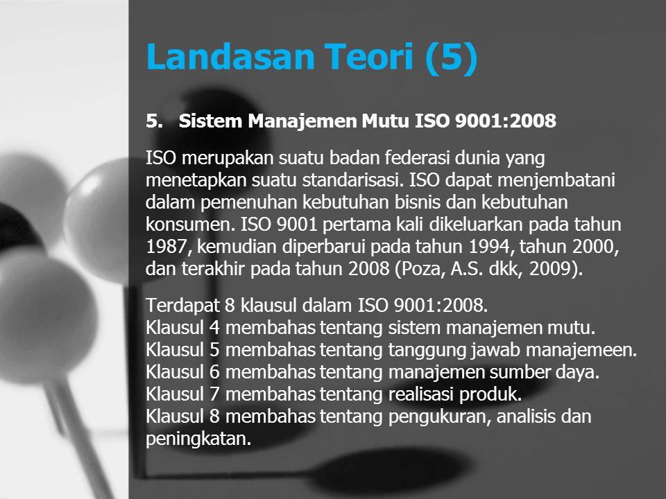 Landasan Teori (5) 5.Sistem Manajemen Mutu ISO 9001:2008 ISO merupakan suatu badan federasi dunia yang menetapkan suatu standarisasi. ISO dapat menjem