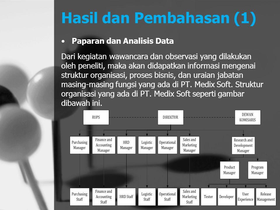 Hasil dan Pembahasan (1) Paparan dan Analisis Data Dari kegiatan wawancara dan observasi yang dilakukan oleh peneliti, maka akan didapatkan informasi