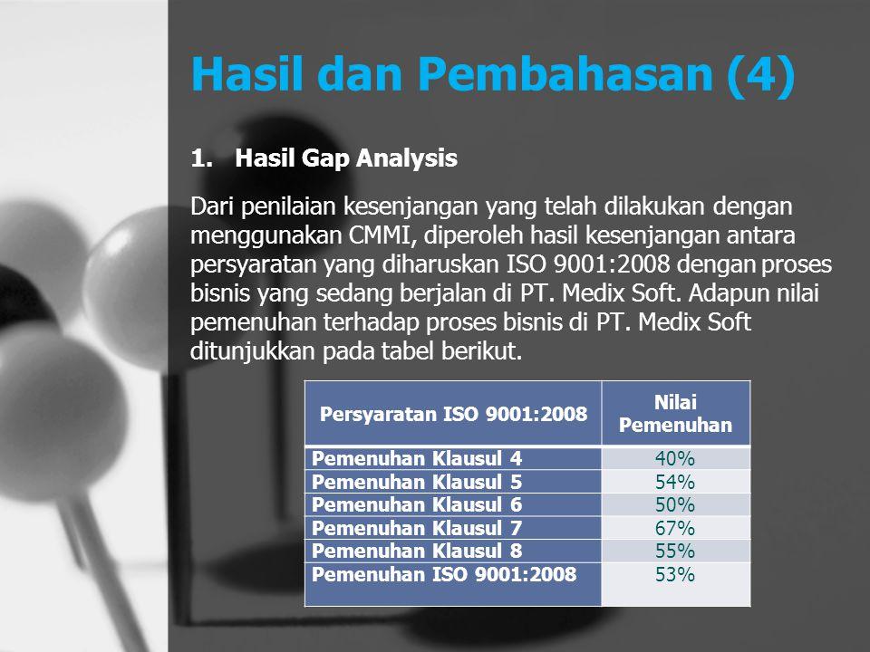 Hasil dan Pembahasan (4) 1. Hasil Gap Analysis Dari penilaian kesenjangan yang telah dilakukan dengan menggunakan CMMI, diperoleh hasil kesenjangan an