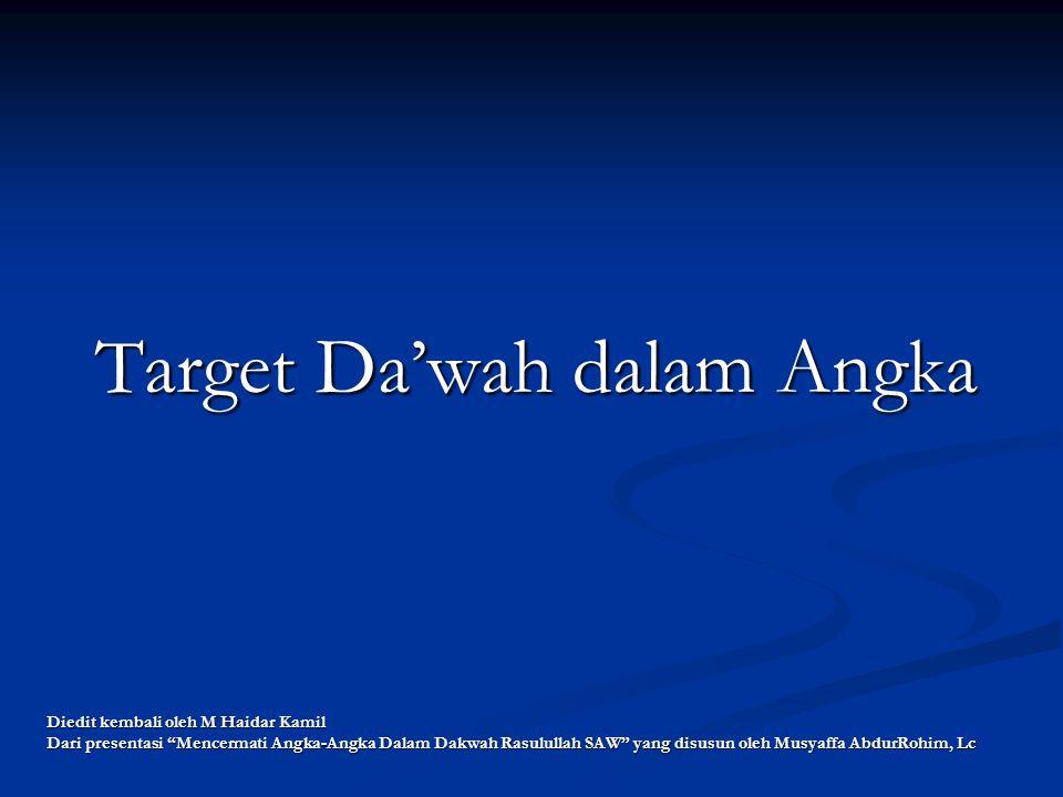 Target Da'wah dalam Angka Diedit kembali oleh M Haidar Kamil Dari presentasi Mencermati Angka-Angka Dalam Dakwah Rasulullah SAW yang disusun oleh Musyaffa AbdurRohim, Lc
