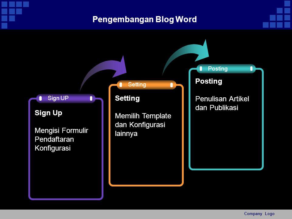 Company Logo Pengembangan Blog Word Sign UP Sign Up Mengisi Formulir Pendaftaran Konfigurasi Setting Memilih Template dan Konfigurasi lainnya Posting Penulisan Artikel dan Publikasi