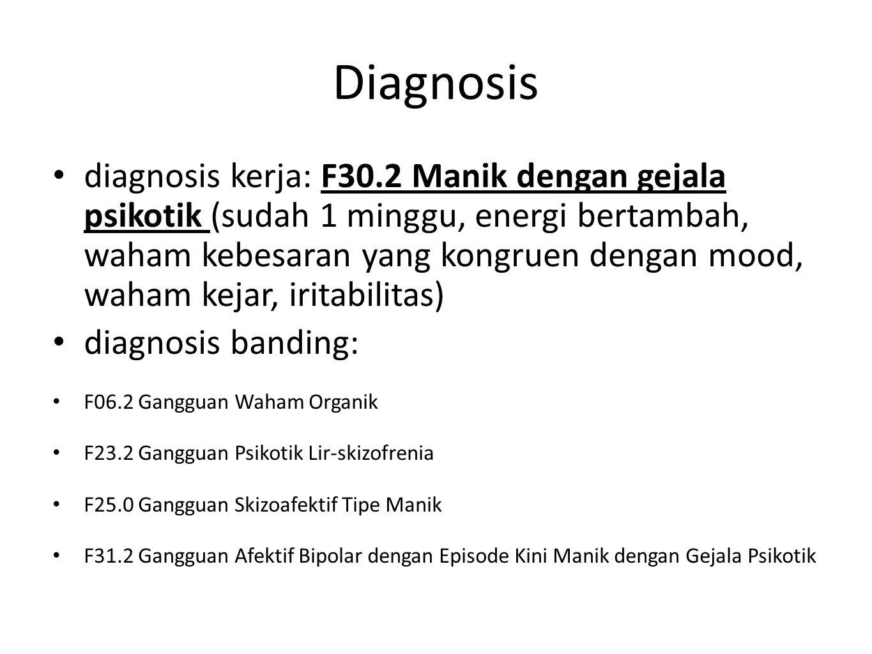 Diagnosis diagnosis kerja: F30.2 Manik dengan gejala psikotik (sudah 1 minggu, energi bertambah, waham kebesaran yang kongruen dengan mood, waham keja