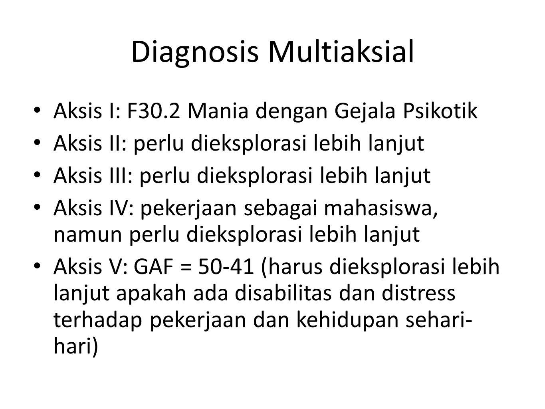 Diagnosis Multiaksial Aksis I: F30.2 Mania dengan Gejala Psikotik Aksis II: perlu dieksplorasi lebih lanjut Aksis III: perlu dieksplorasi lebih lanjut