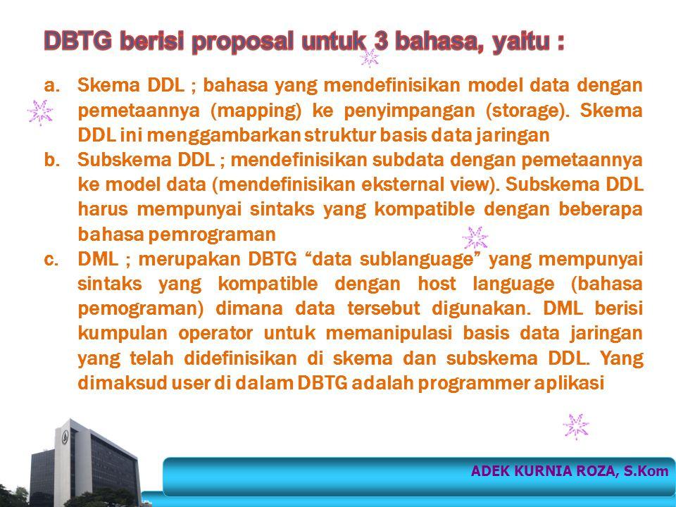 a.Skema DDL ; bahasa yang mendefinisikan model data dengan pemetaannya (mapping) ke penyimpangan (storage). Skema DDL ini menggambarkan struktur basis