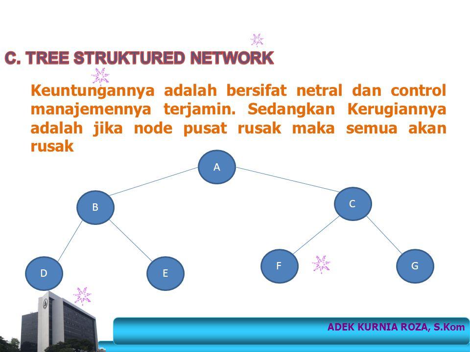Keuntungannya adalah bersifat netral dan control manajemennya terjamin. Sedangkan Kerugiannya adalah jika node pusat rusak maka semua akan rusak A F E
