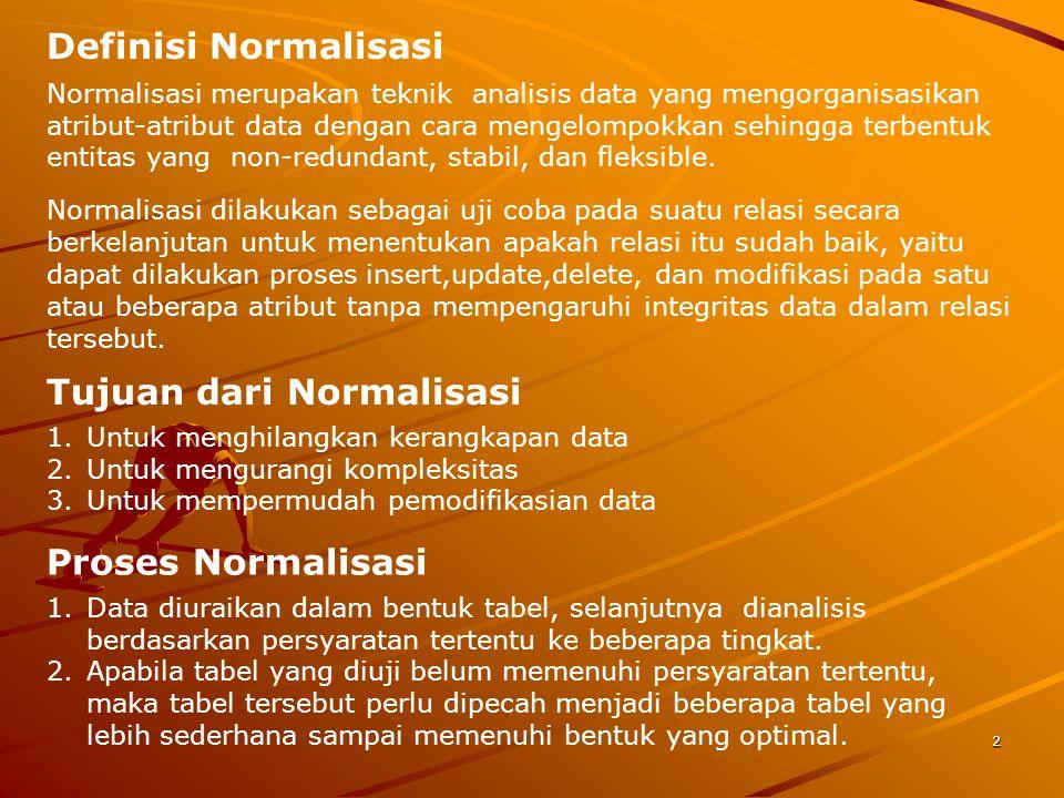 KIRIM-BARANG( No_pem, Na_pem, No_bar, Jumlah) KIRIM-BARANG( No_pem, Na_pem, No_bar, Jumlah) Ketergantungan fungsional : Ketergantungan fungsional : No-pem --> Na-pem No-pem --> Na-pem No-bar, No-pem --> Jumlah (Tergantung penuh thd keynya) No-bar, No-pem --> Jumlah (Tergantung penuh thd keynya) No_pemNa_pemNo_barJumlah P01BahanaB011000 P01BahanaB021400 P01BahanaB032000 P02Sinar MuliaB031000 P03HarapanB022000