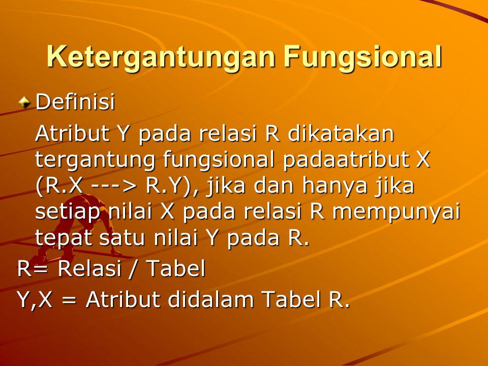 Contoh Ketergantungan Tabel PEMASOK-BARANG Ketergantungan fungsional dari tabel PEMASOK-BARANG adalah : No_Pem ---> Nama_Pem No_PemNama_Pem P01Imam_x P02Yazix P03Hana