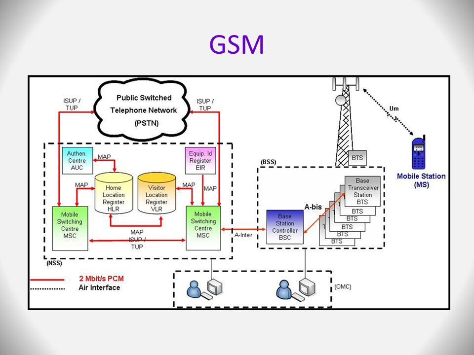 Aplikasi Mobile IP Mobile IP adalah protokol internet yang mendukung mobilitas dari user (host).