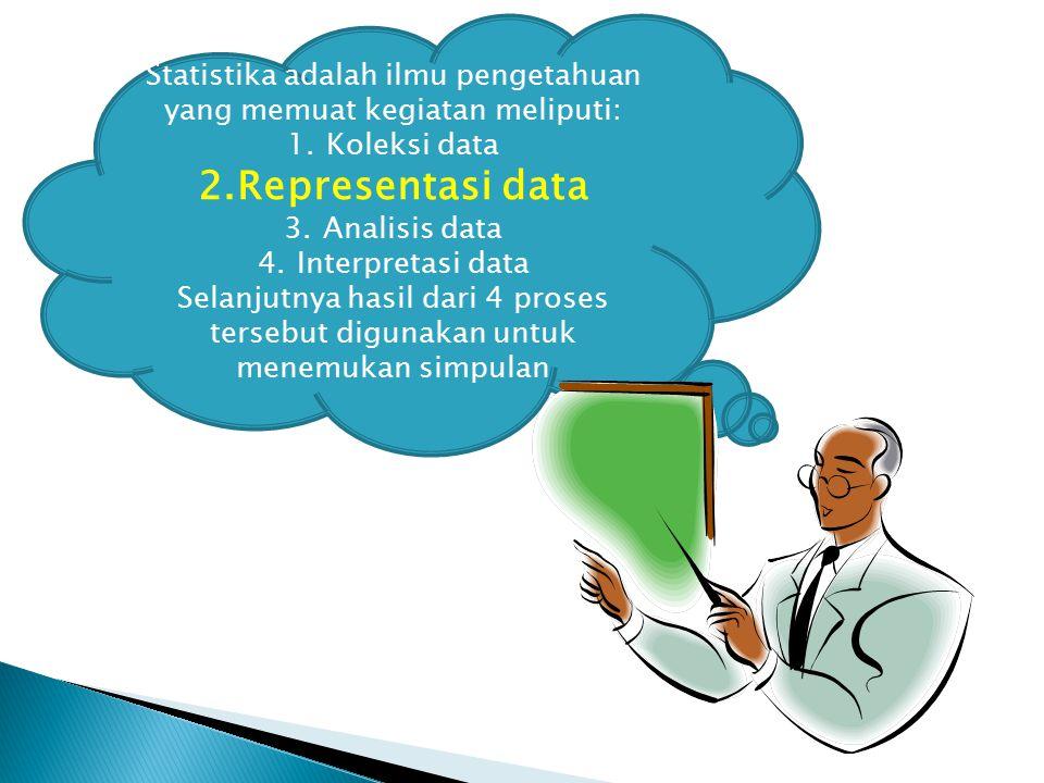 Statistika adalah ilmu pengetahuan yang memuat kegiatan meliputi: 1.Koleksi data 2.Representasi data 3.Analisis data 4.Interpretasi data Selanjutnya hasil dari 4 proses tersebut digunakan untuk menemukan simpulan