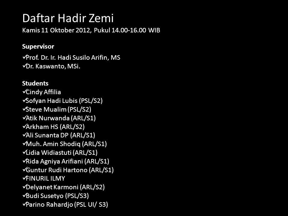 Daftar Hadir Zemi Kamis 11 Oktober 2012, Pukul 14.00-16.00 WIB Cindy Affilia Sofyan Hadi Lubis (PSL/S2) Steve Mualim (PSL/S2) Atik Nurwanda (ARL/S1) Arkham HS (ARL/S2) Ali Sunanta DP (ARL/S1) Muh.