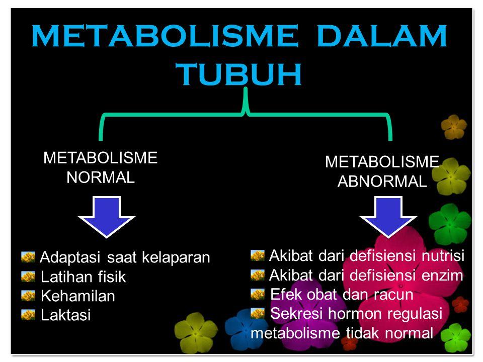 METABOLISME DALAM TUBUH METABOLISME NORMAL METABOLISME ABNORMAL Adaptasi saat kelaparan Latihan fisik Kehamilan Laktasi Akibat dari defisiensi nutrisi