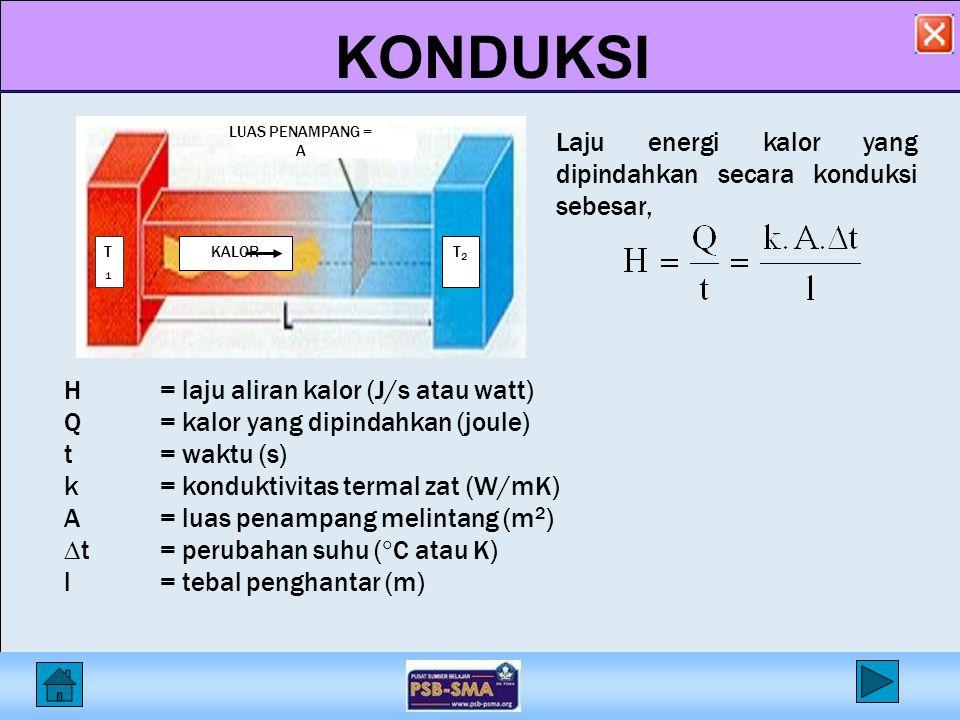 KONDUKSI LUAS PENAMPANG = A T1T1 T2T2 KALOR Laju energi kalor yang dipindahkan secara konduksi sebesar, H= laju aliran kalor (J/s atau watt) Q= kalor yang dipindahkan (joule) t= waktu (s) k= konduktivitas termal zat (W/mK) A= luas penampang melintang (m 2 ) ∆t= perubahan suhu (  C atau K) l= tebal penghantar (m)