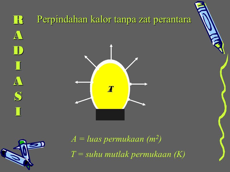 Perpindahan kalor tanpa zat perantara RADIASIRADIASIRADIASIRADIASI TA A = luas permukaan (m 2 ) T = suhu mutlak permukaan (K)
