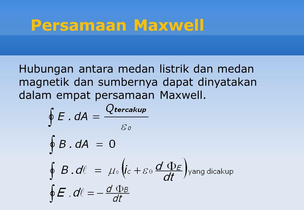 Persamaan Maxwell Hubungan antara medan listrik dan medan magnetik dan sumbernya dapat dinyatakan dalam empat persamaan Maxwell.