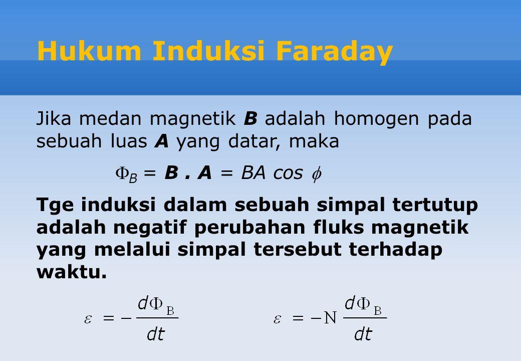 Hukum Induksi Faraday Jika medan magnetik B adalah homogen pada sebuah luas A yang datar, maka  B = B.
