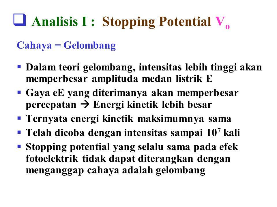  Analisis I : Stopping Potential V o  Dalam teori gelombang, intensitas lebih tinggi akan memperbesar amplituda medan listrik E  Gaya eE yang diter