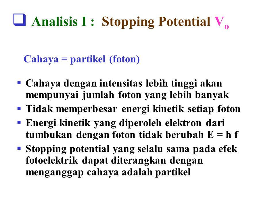  Analisis I : Stopping Potential V o  Cahaya dengan intensitas lebih tinggi akan mempunyai jumlah foton yang lebih banyak  Tidak memperbesar energi