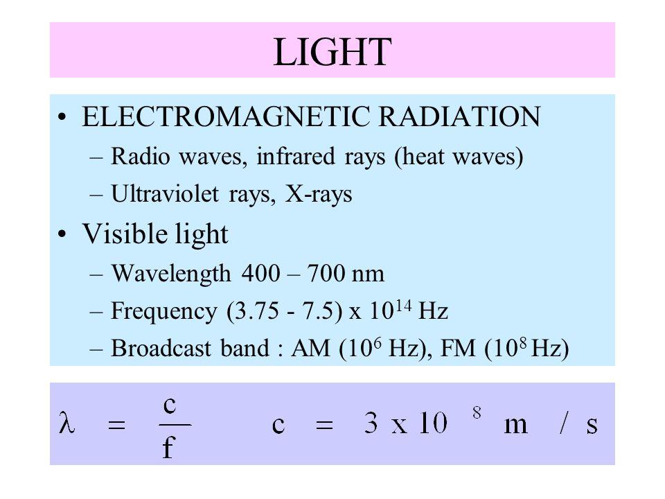  Analisis II : Frekuensi cutoff f o  Menurut teori gelombang, efek fotoelektrik seharusnya tetap akan terjadi untuk setiap frekuensi asalkan intensitasnya cukup tinggi  Ternyata untuk f < f o, efek fotoelektrik tidak pernah terjadi berapapun intensitasnya  Adanya frekuensi cutoff pada efek fotoelektrik tidak dapat diterangkan dengan menganggap cahaya adalah gelombang Cahaya = Gelombang