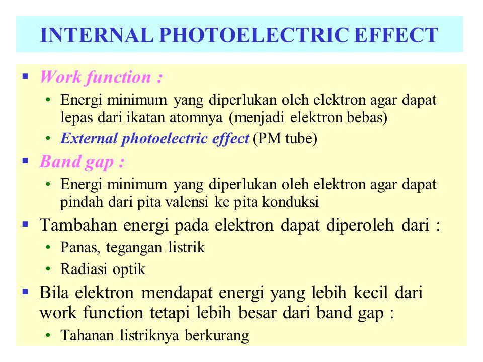 INTERNAL PHOTOELECTRIC EFFECT  Work function : Energi minimum yang diperlukan oleh elektron agar dapat lepas dari ikatan atomnya (menjadi elektron bebas) External photoelectric effect (PM tube)  Band gap : Energi minimum yang diperlukan oleh elektron agar dapat pindah dari pita valensi ke pita konduksi  Tambahan energi pada elektron dapat diperoleh dari : Panas, tegangan listrik Radiasi optik  Bila elektron mendapat energi yang lebih kecil dari work function tetapi lebih besar dari band gap : Tahanan listriknya berkurang