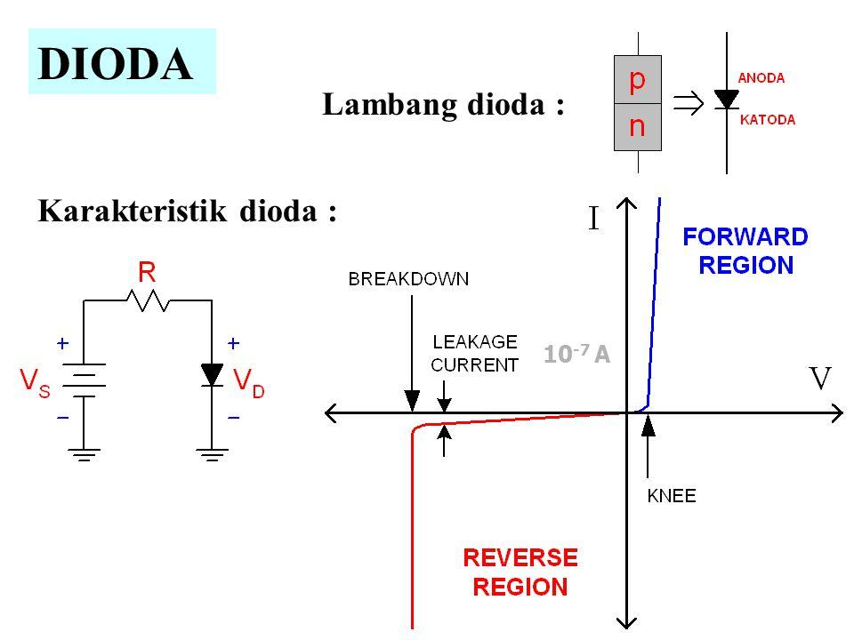 DIODA Lambang dioda : Karakteristik dioda : 10 -7 A