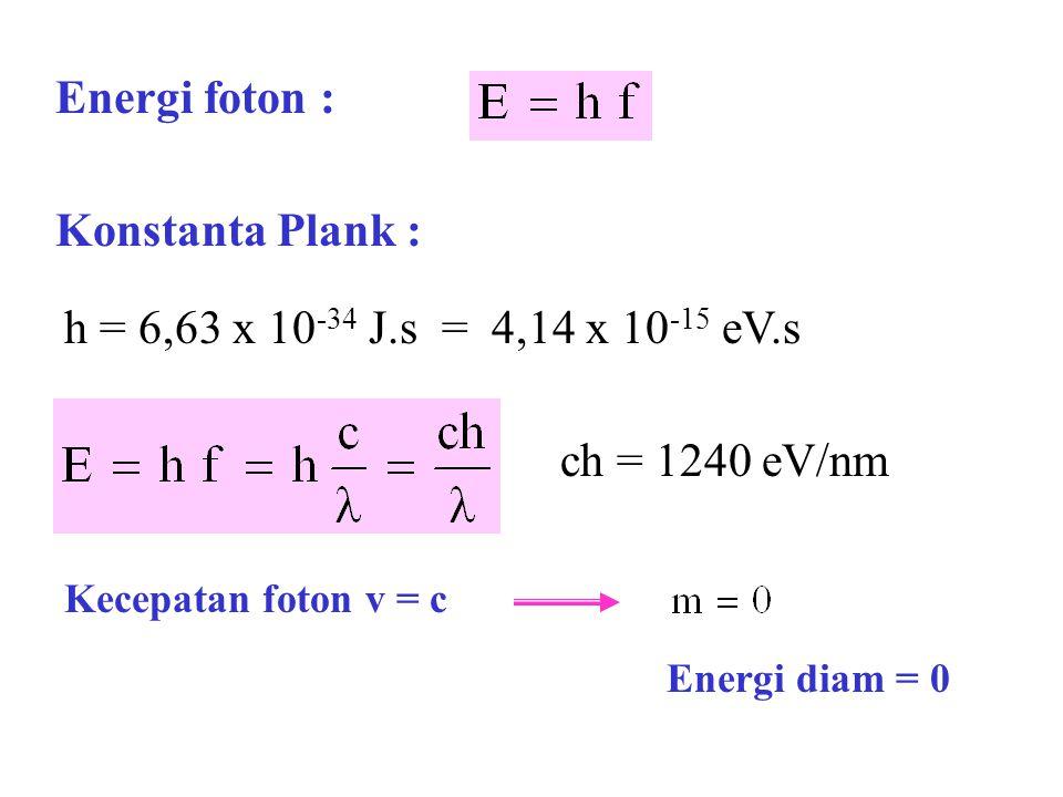 Energi foton : Kecepatan foton v = c Energi diam = 0 h = 6,63 x 10 -34 J.s = 4,14 x 10 -15 eV.s Konstanta Plank : ch = 1240 eV/nm