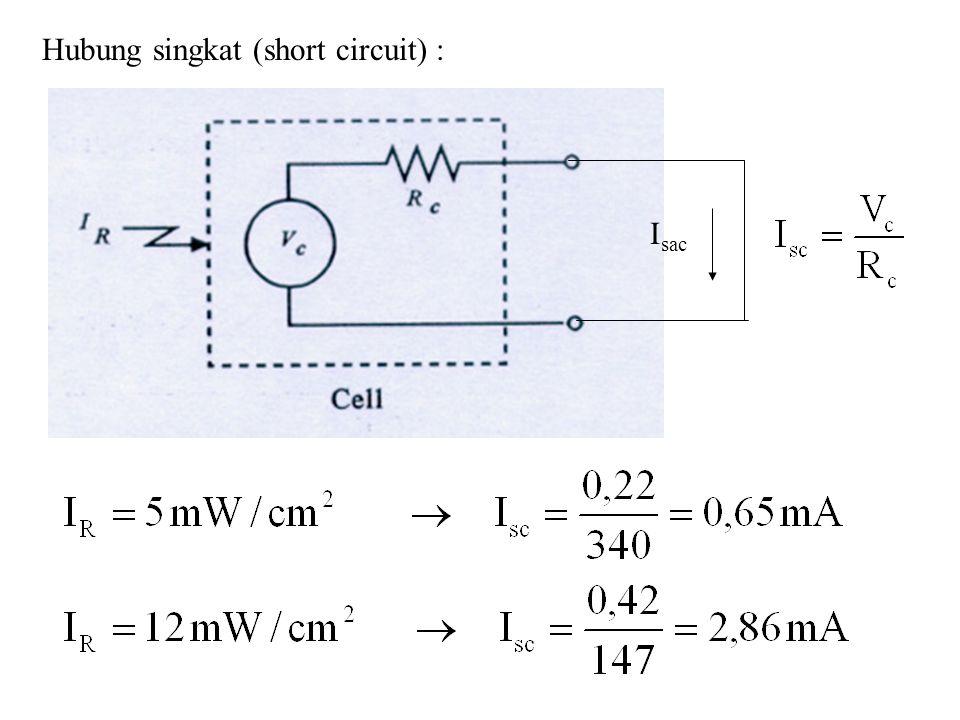 Hubung singkat (short circuit) : I sac