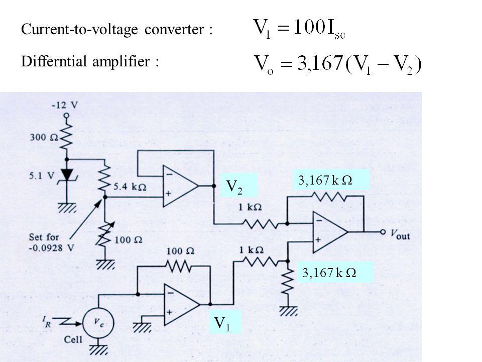 Current-to-voltage converter : Differntial amplifier : V1V1 V2V2 3,167 k 