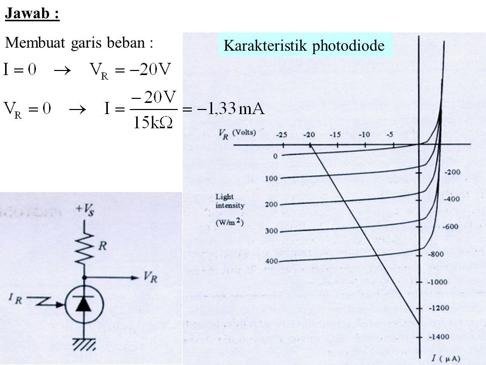 Jawab : Membuat garis beban : Karakteristik photodiode
