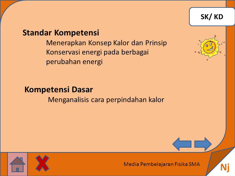 SK/ KD Nj Media Pembelajaran Fisika SMA Standar Kompetensi Menerapkan Konsep Kalor dan Prinsip Konservasi energi pada berbagai perubahan energi Kompetensi Dasar Menganalisis cara perpindahan kalor