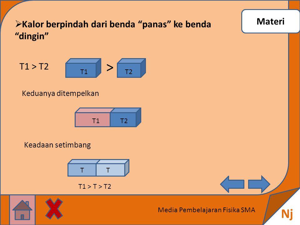 Materi Nj Media Pembelajaran Fisika SMA  Kalor berpindah dari benda panas ke benda dingin T1 > T2 T1T2 > Keduanya ditempelkan T1T2 Keadaan setimbang TT T1 > T > T2