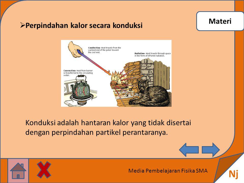 Materi Nj Media Pembelajaran Fisika SMA  Perpindahan kalor secara konduksi Konduksi adalah hantaran kalor yang tidak disertai dengan perpindahan partikel perantaranya.