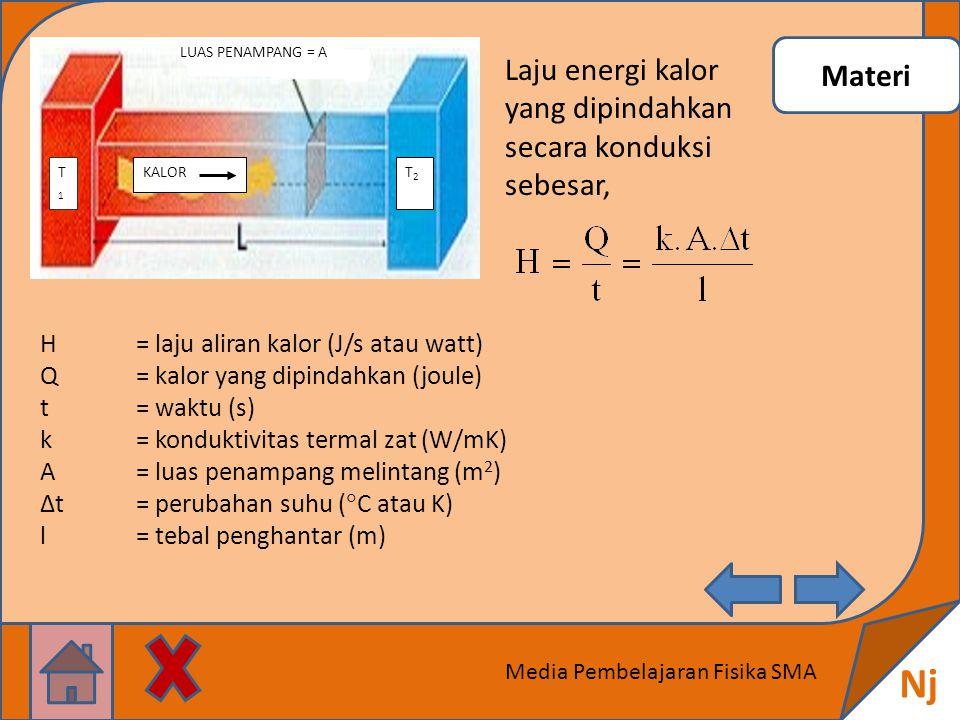 Materi Nj Media Pembelajaran Fisika SMA LUAS PENAMPANG = A T1T1 T2T2 KALOR Laju energi kalor yang dipindahkan secara konduksi sebesar, H= laju aliran kalor (J/s atau watt) Q= kalor yang dipindahkan (joule) t= waktu (s) k= konduktivitas termal zat (W/mK) A= luas penampang melintang (m 2 ) ∆t= perubahan suhu (  C atau K) l= tebal penghantar (m)