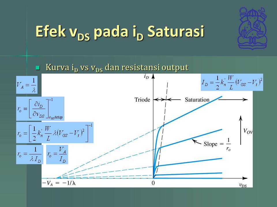 Efek v DS pada i D Saturasi Kurva i D vs v DS dan resistansi output Kurva i D vs v DS dan resistansi output